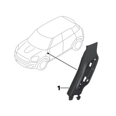 SUPPORT D'OUIES LATERALES - COUNTRYMAN R60